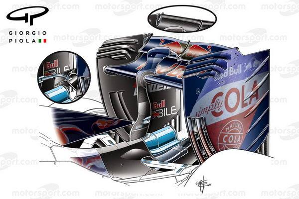Технический обзор ГП Китая: заднее крыло Toro Rosso
