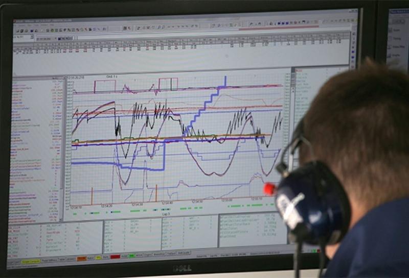 Как инженер Ф1 читает телеметрию?