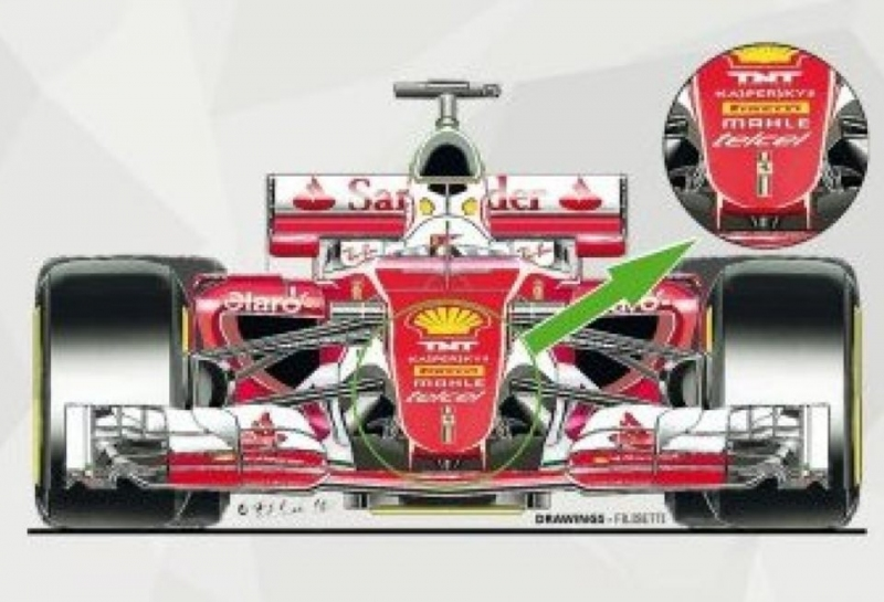 La Gazzetta представила вариант новой Ferrari