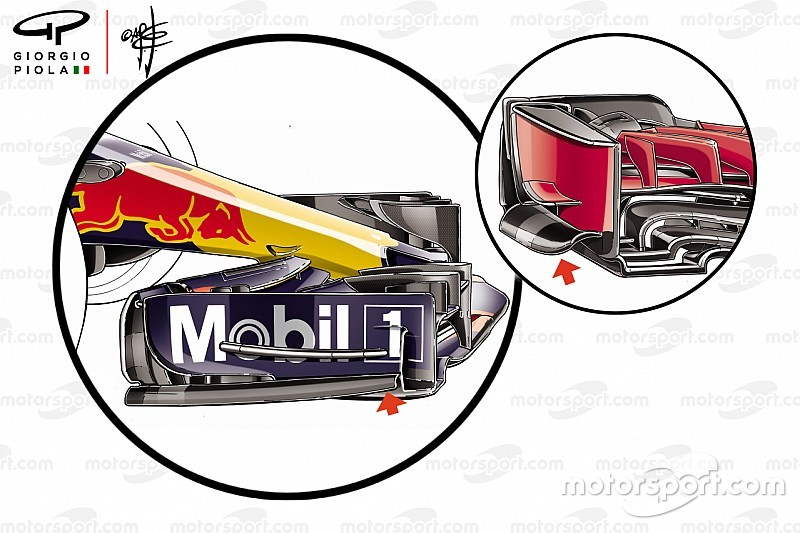 Теханаліз: нова концепція Ferrari, яка має допомогти здобути титул