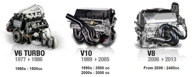 renault energy f1-2014 двигатель