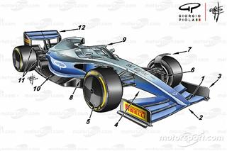 Технічний аналіз: деталі регламенту Ф1 сезону-2021