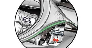 Конструктор Mercedes розповів про створення системи DAS