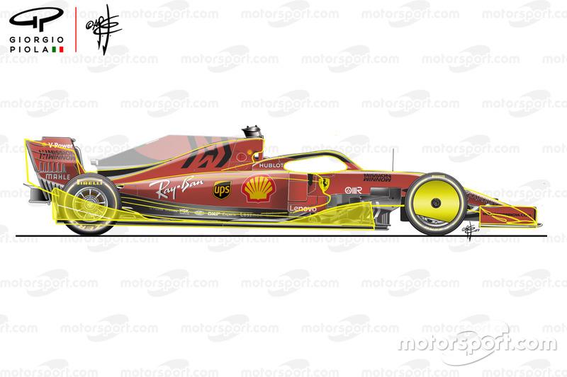 Пояснення: за рахунок чого гонки Ф1 стануть цікавішими з 2021-го