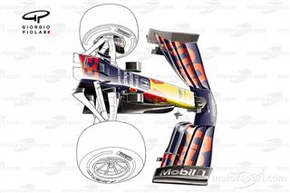 Технічний аналіз: для чого Red Bull зробила